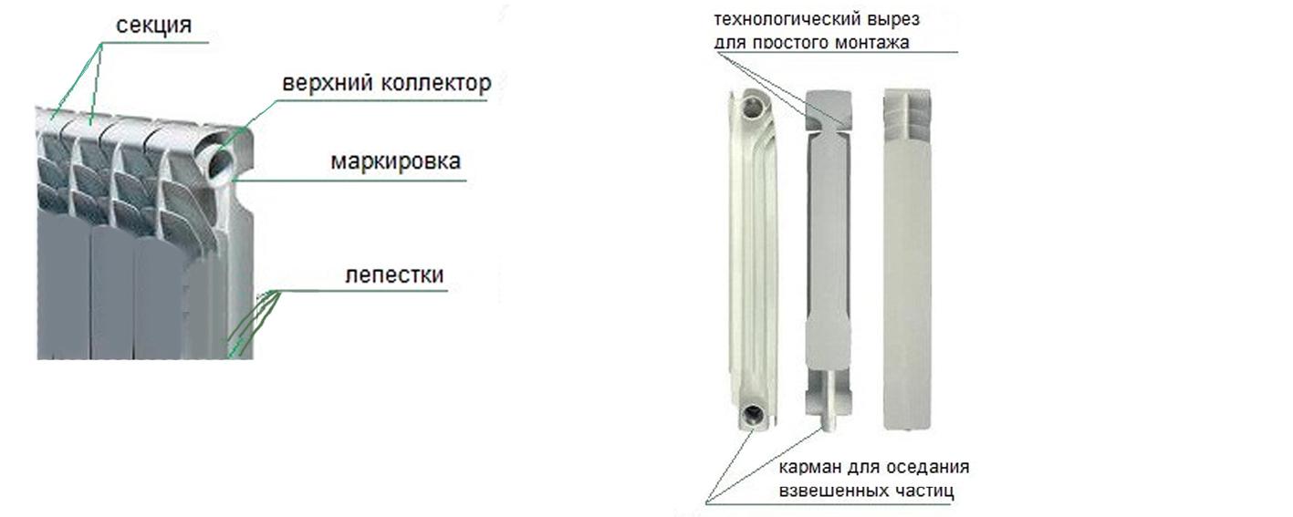 технические особенности радиаторов R?DA