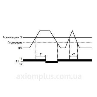 диаграмма e.control.v04