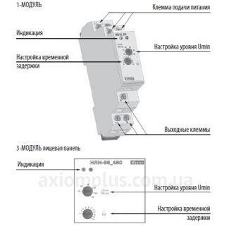 реле контроля фаз HRN-56/400V устройство