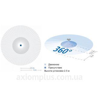 Зона обнаружения Датчика присутствия Theben SPHINX 104-360/2 AP