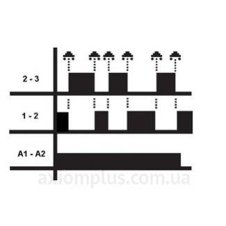 Временная диаграмма работы шагового ER-ST