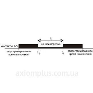 схема работы реле времени РЧ-525