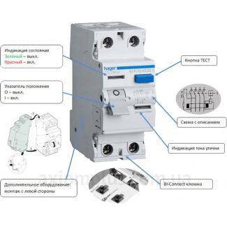 УЗО Hager CD226J схема расположения элементов передней панели