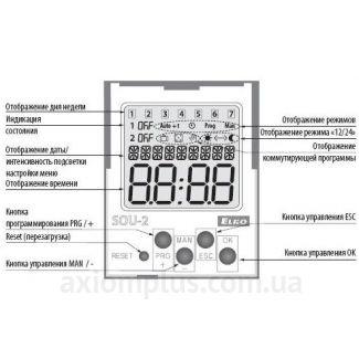 Элементы дисплея сумеречного SOU-2/230V