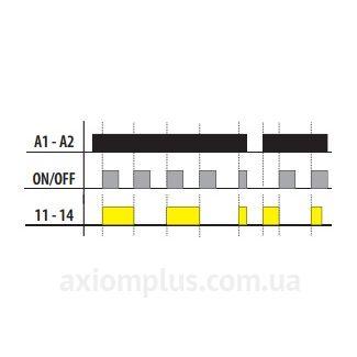 функции реле MR-41/UNI
