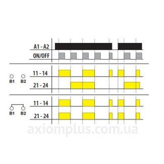 функции реле MR-42/UNI