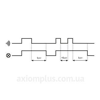 Схема подключения датчика движения EC/F&F DRM-01
