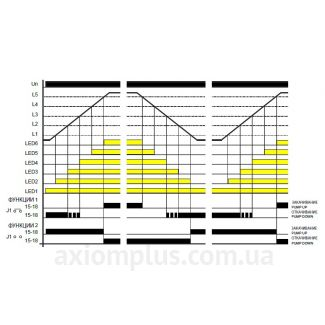реле HRH-6/230V схема