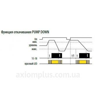 реле уровня жидкости HRH-4/24V схема откачивания