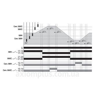 схема реле ДР-832Р