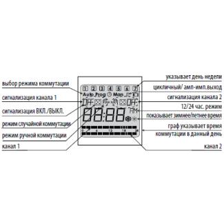 Описание элементов ЖК-дисплея SHT-1/2 UNI