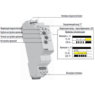 Конструкция реле времени CRM-91H/UNI