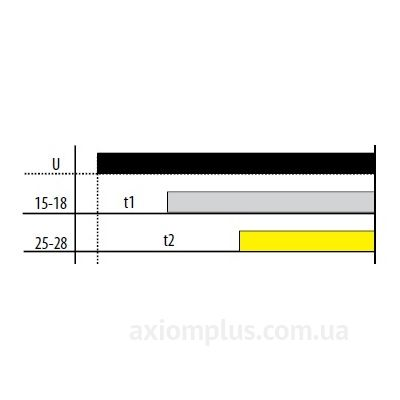 функция реле времени SJR-2/230V