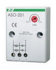 ASO-201