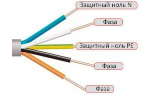 Правила и стандарты цветовых обозначений проводов