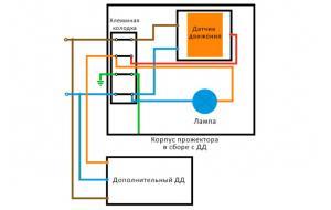 Установка и подключение датчика движения для освещения