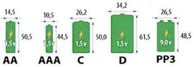 типы батареек с размерами